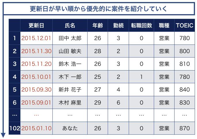 スクリーンショット 2015-10-18 20.29.18