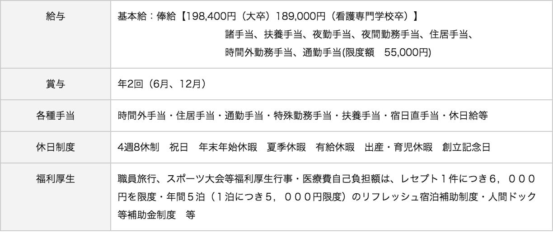 長崎労災病院待遇