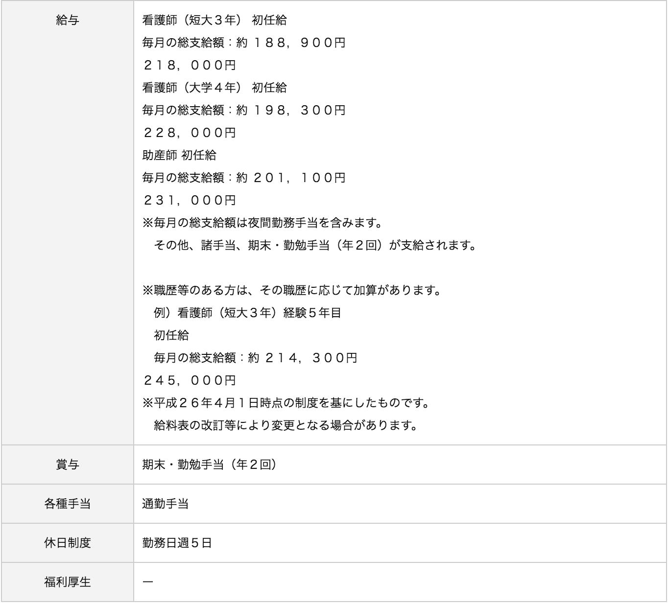 鳥取市立病院待遇