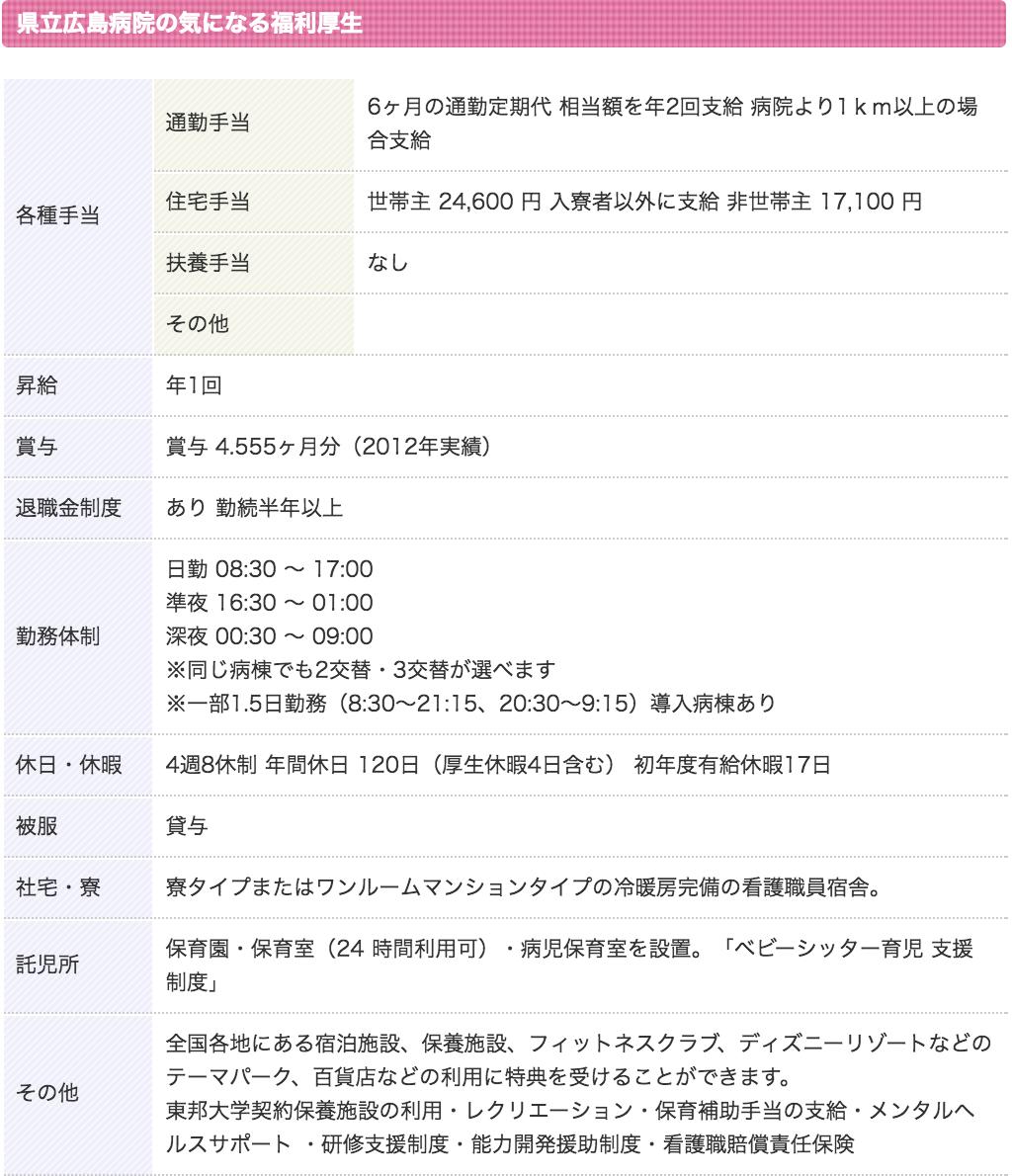 県立広島病院待遇2