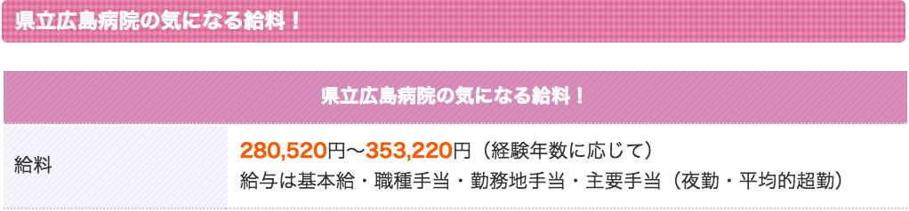 県立広島病院待遇1