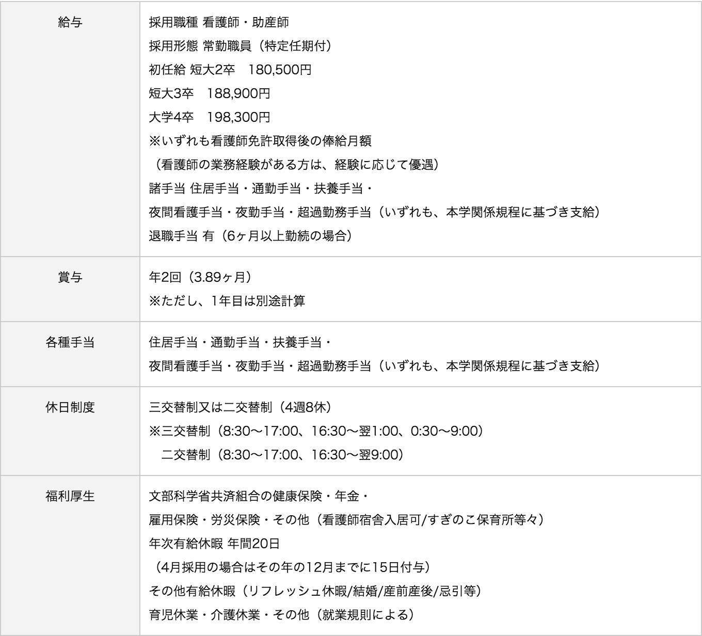 鳥取大学医学部附属病院待遇