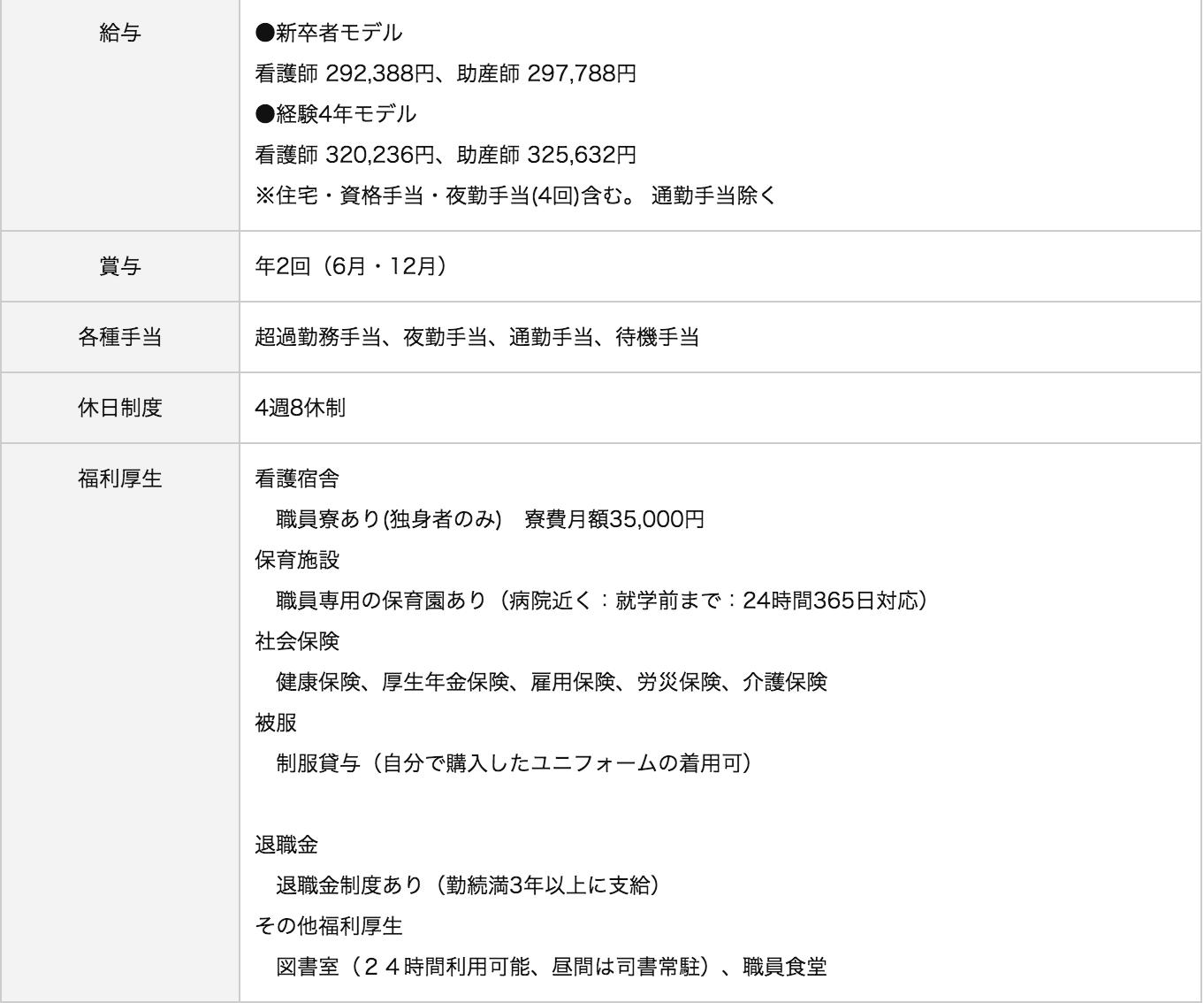 済生会横浜市東部病院待遇