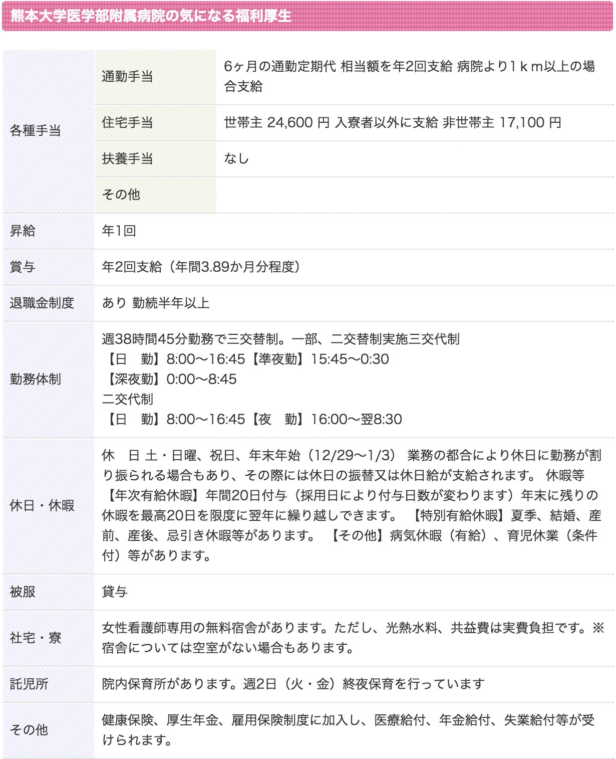 熊本大学医学部附属病院待遇2