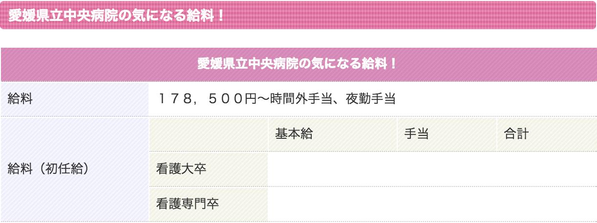 愛媛県立中央病院待遇1