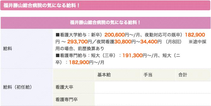 JCHO福井勝山総合病院 看護師 2