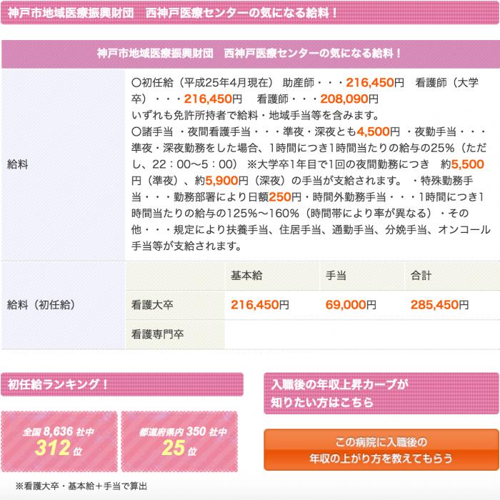 西神戸医療センター 看護師 2
