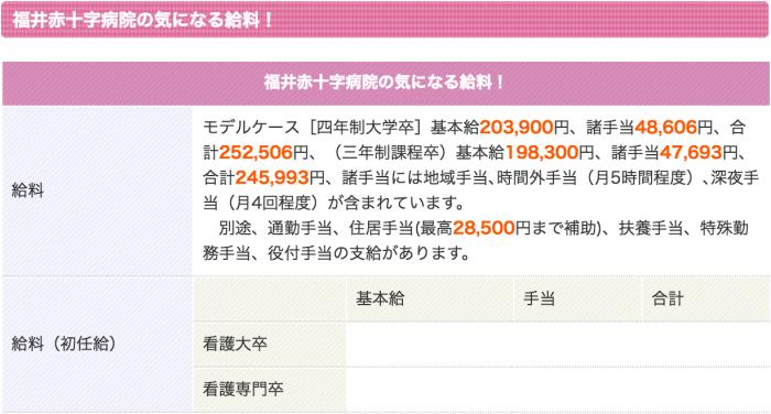 福井赤十字病院 看護師 2