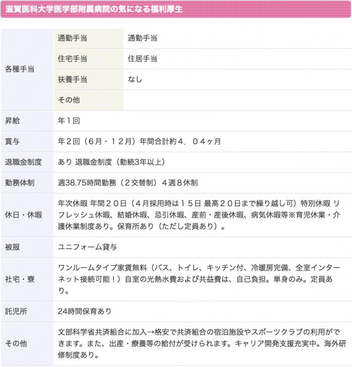滋賀医科大学医学部附属病院 看護師 3