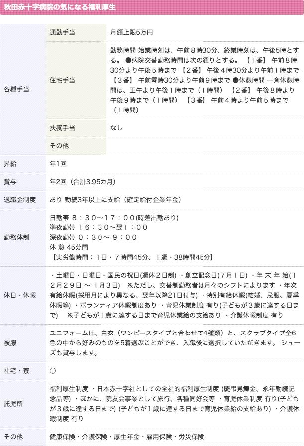 秋田赤十字病院 看護師 3