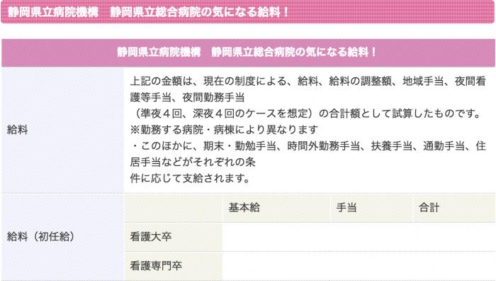 静岡県立総合病院 看護師 2
