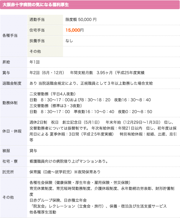 大阪赤十字病院 看護師 3