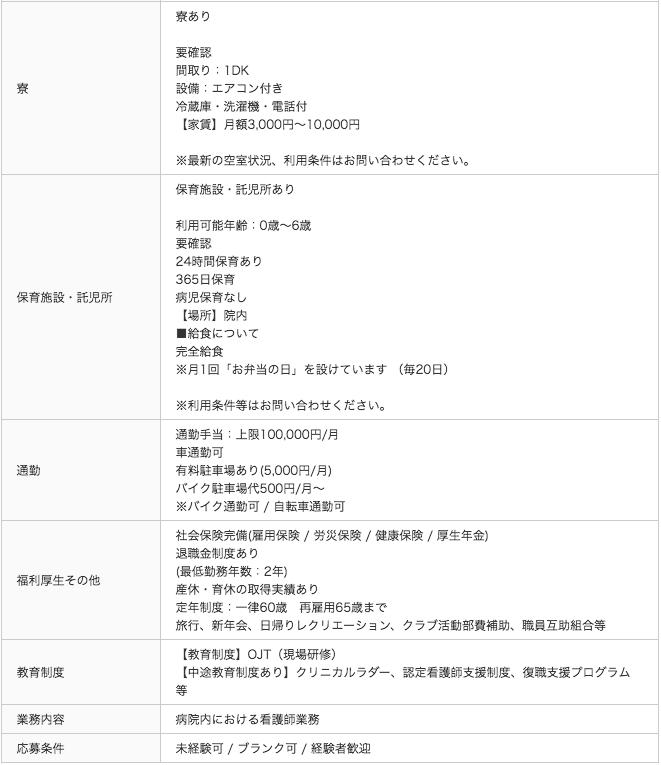 京都岡本記念病院 看護師 3
