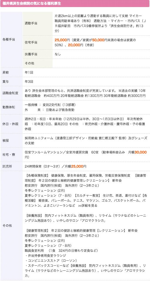 福井県済生会病院 看護師 3
