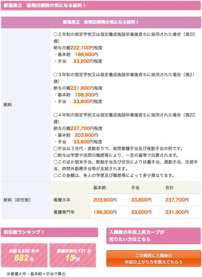 新潟県立新発田病院 看護師 2