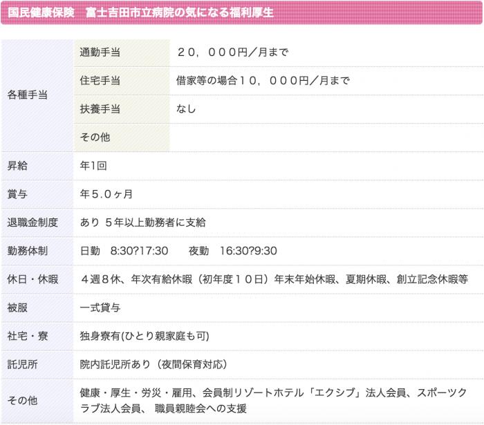 国民健康保険 富士吉田市立病院 看護師 3