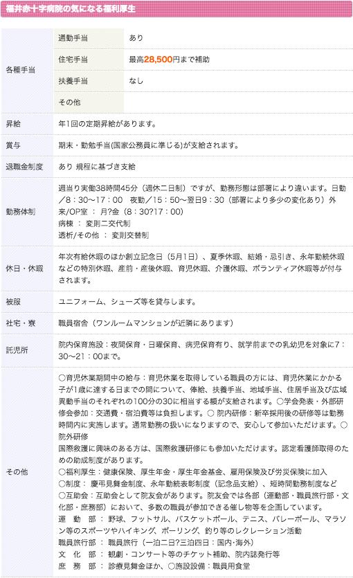 福井赤十字病院 看護師 3