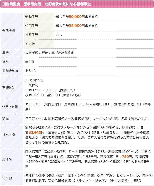 田附興風会 医学研究所 北野病院 看護師 3
