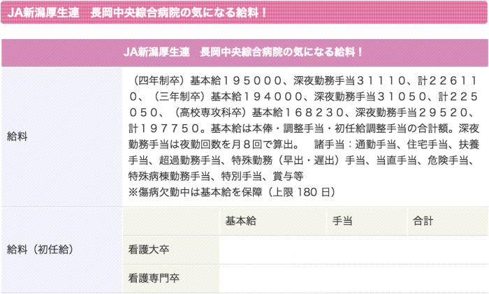 長岡中央綜合病院 看護師 2