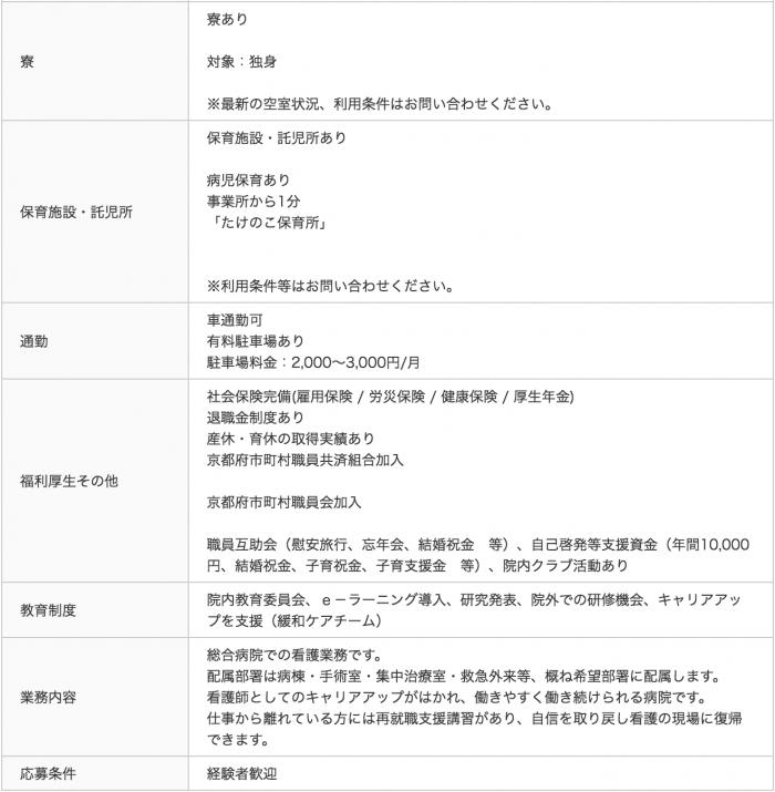 京都山城総合医療センター 看護師 3