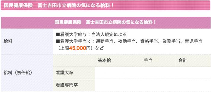 国民健康保険 富士吉田市立病院 看護師 2