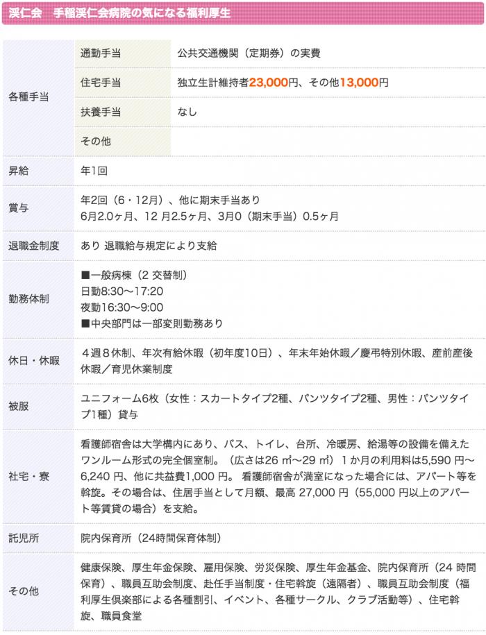 渓仁会 手稲渓仁会病院 看護師3