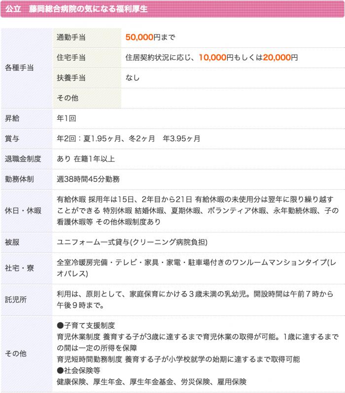 公立藤岡総合病院 看護師 3