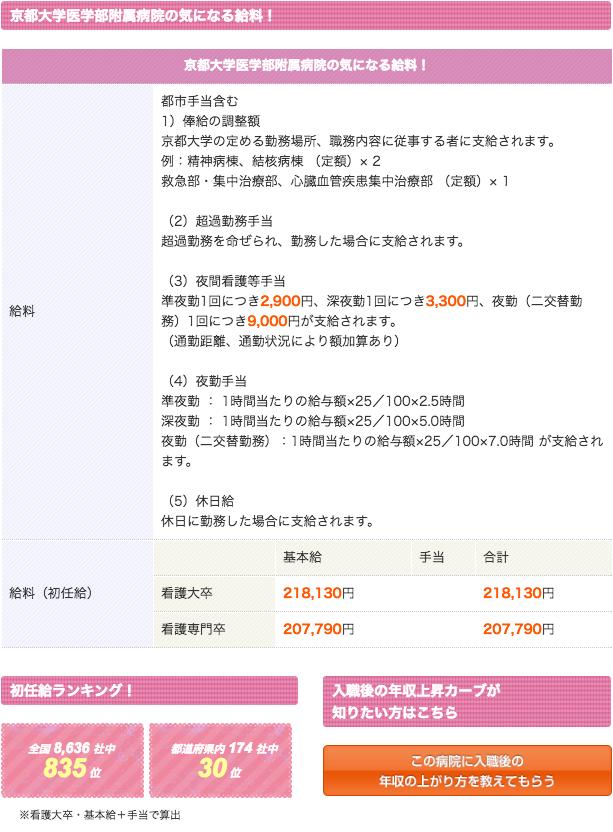 京都大学医学部附属病院 看護師 2
