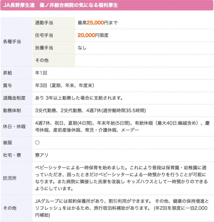 篠ノ井総合病院 看護師 3