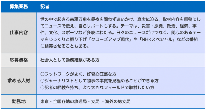 日本放送協会(NHK)に転職すべき?口コミでわかる特徴と転職成功の ...