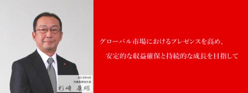 大阪チタニウムテクノロジーズのトップメッセージ