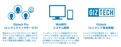 Gizumoの事業概要