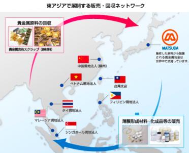 松田産業の海外事業(貴金属事業)