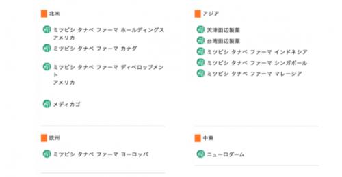 田辺三菱製薬の海外グループ会社