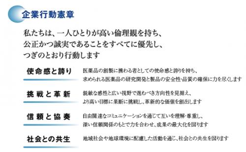 田辺三菱製薬の企業行動憲章