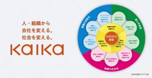 日本能率協会のkaikaの概要