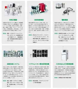 CKDのメイン製品