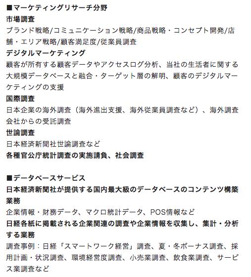 日経リサーチのビジネス