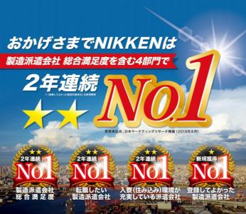 日研トータルソーシング-総合満足度