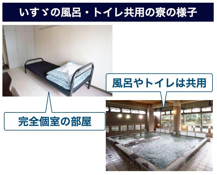 個室で風呂・トイレが共用の寮のイメージ