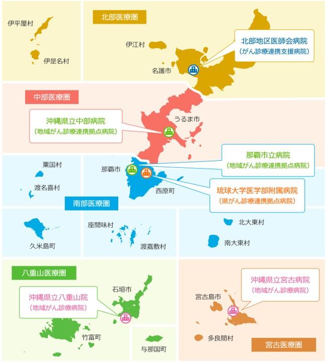 沖縄県がん治療連携