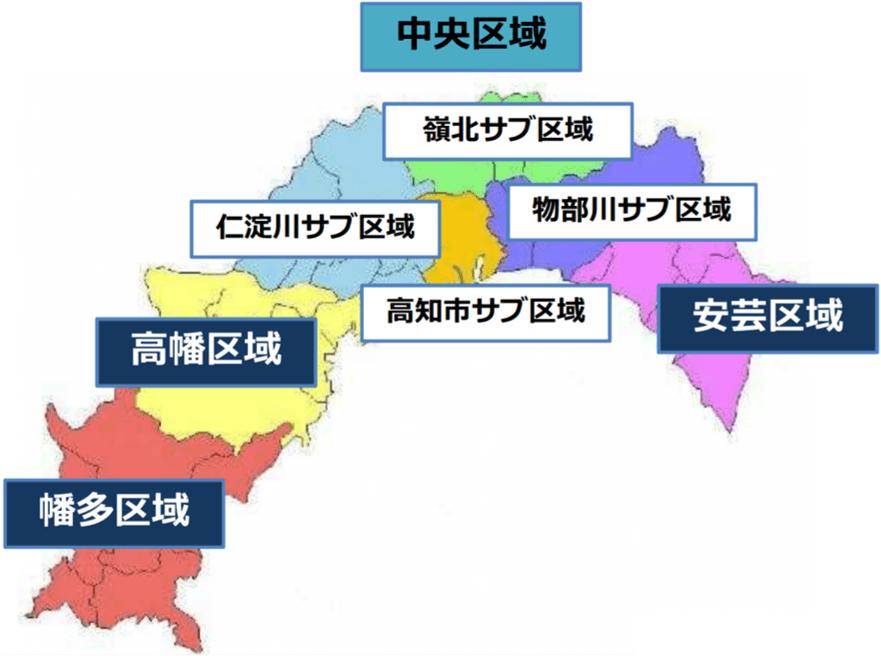 高知県医療圏