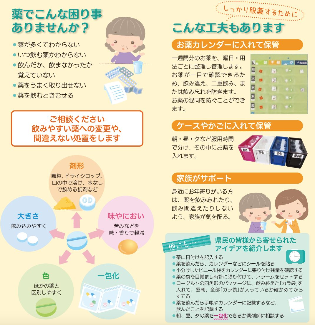 石川県薬の一包化