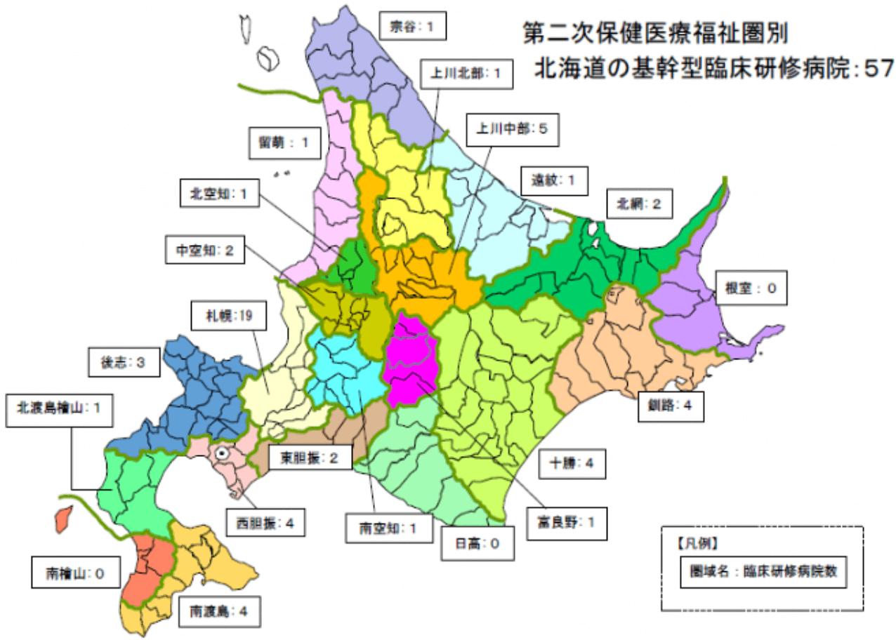 北海道基幹型臨床研修病院