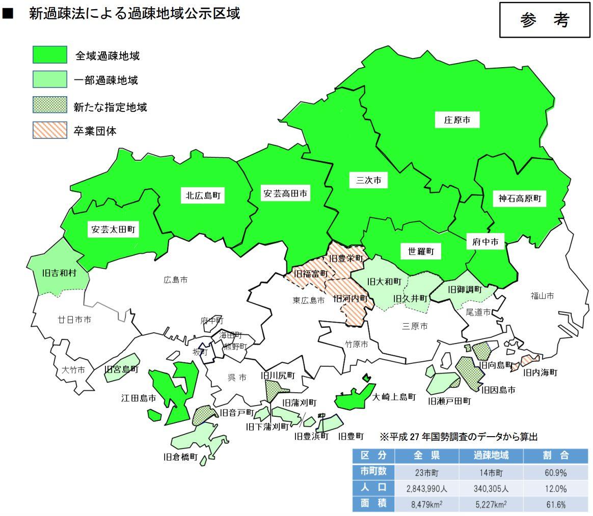 広島県過疎化