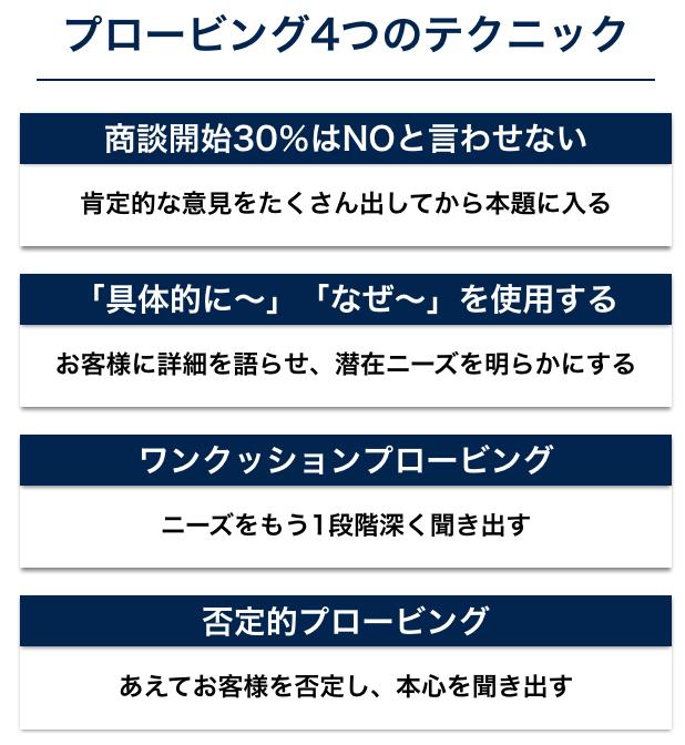 スクリーンショット 2015-12-08 14.17.02