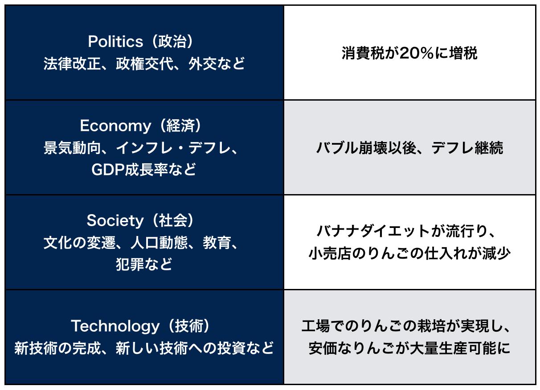 swot分析_図解と事例でわかるビジネス問題解決フレームワーク20選