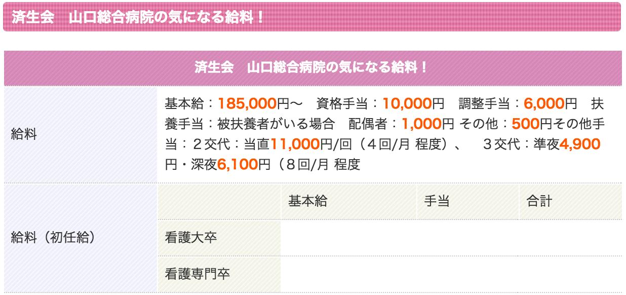 済生会山口総合病院待遇1