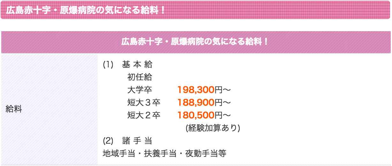 広島赤十字・原爆病院待遇1