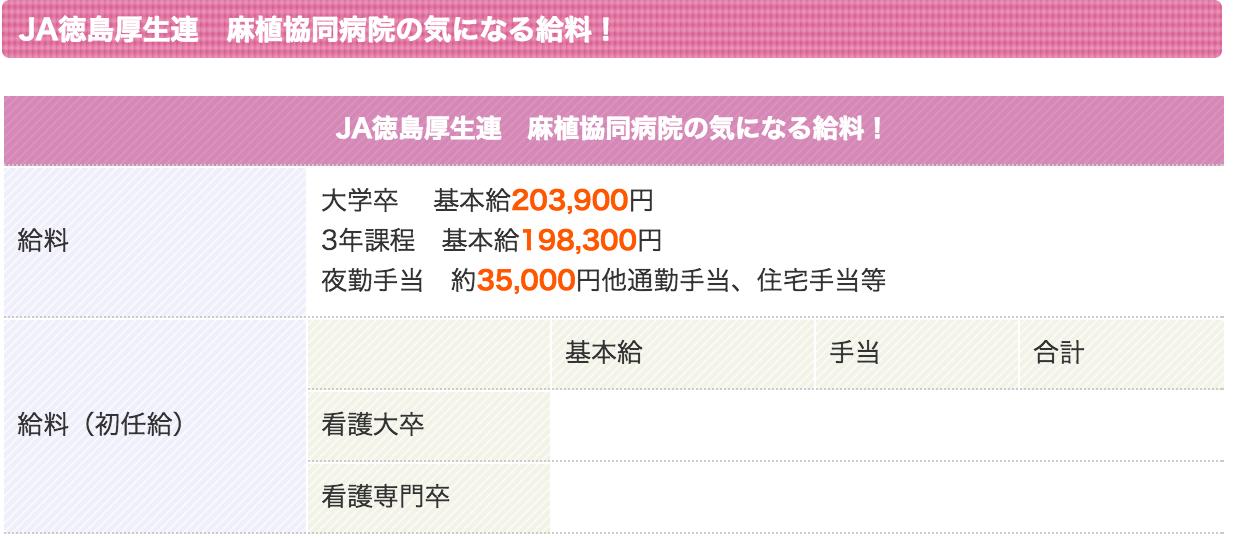 吉野川医療センター待遇1